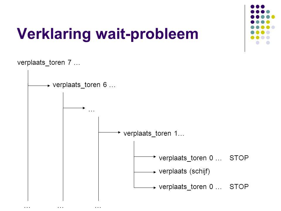 Verklaring wait-probleem
