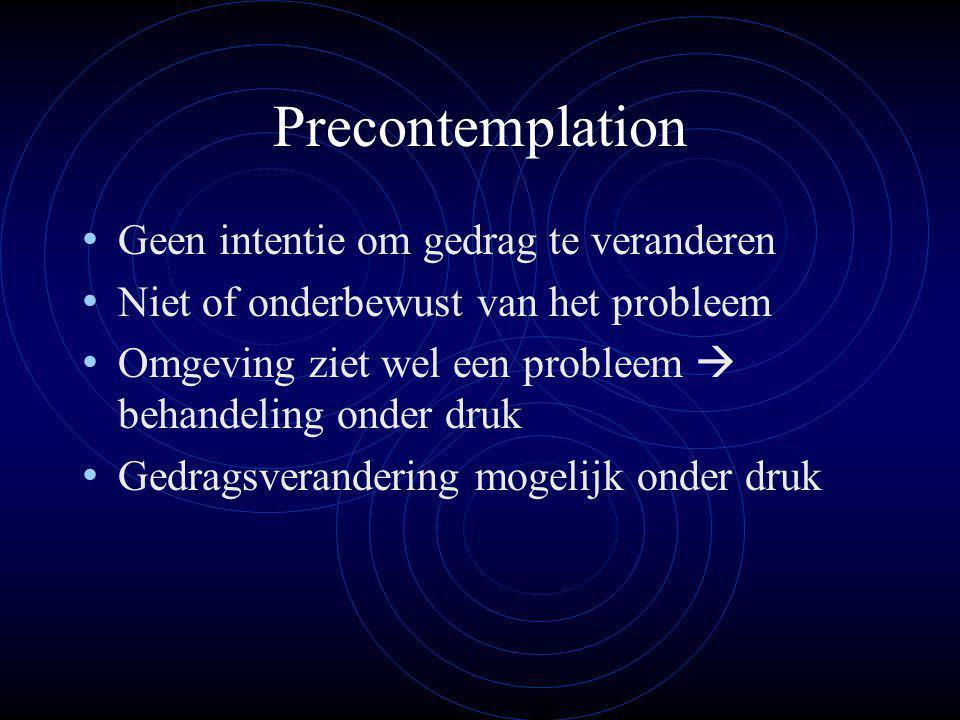 Precontemplation Geen intentie om gedrag te veranderen