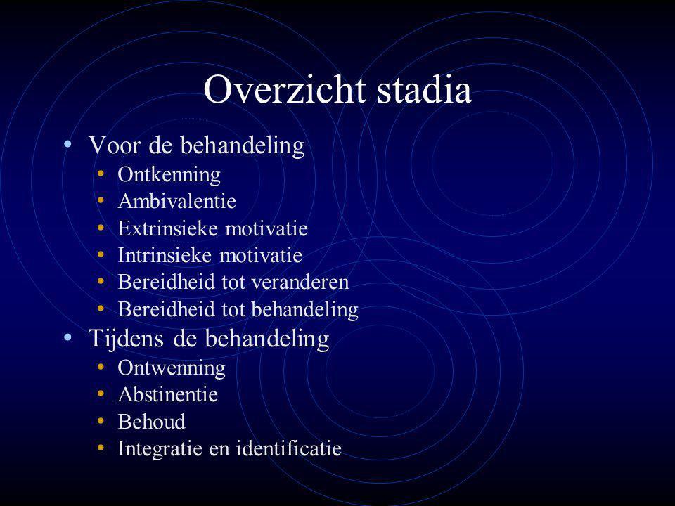Overzicht stadia Voor de behandeling Tijdens de behandeling Ontkenning
