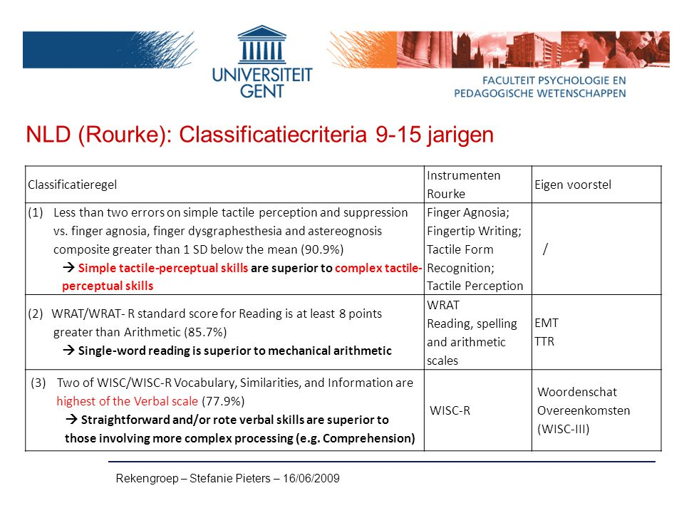 NLD (Rourke): Classificatiecriteria 9-15 jarigen