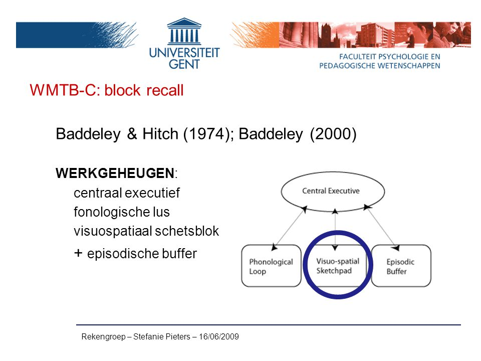 Baddeley & Hitch (1974); Baddeley (2000)