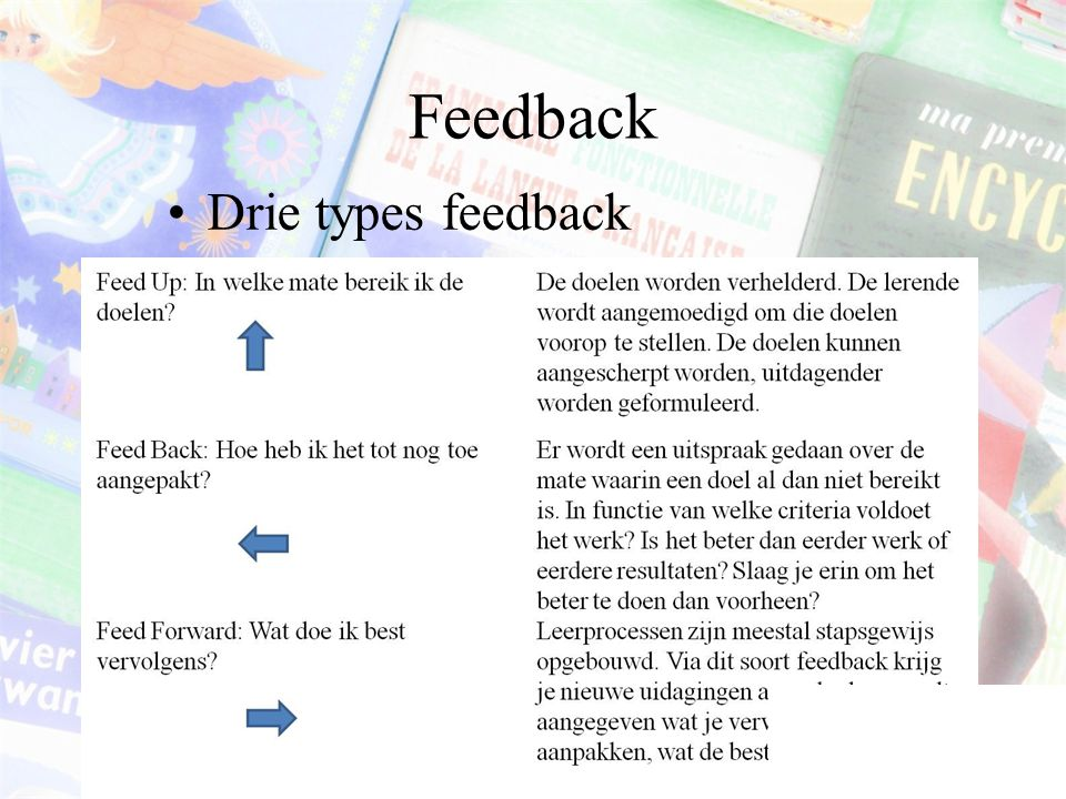 Feedback Drie types feedback