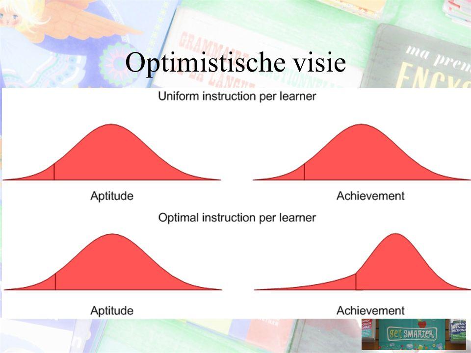 Optimistische visie