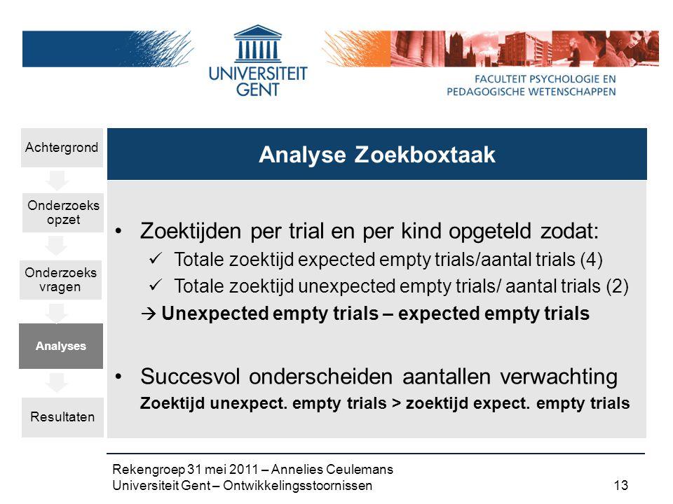 Analyse Zoekboxtaak Zoektijden per trial en per kind opgeteld zodat: