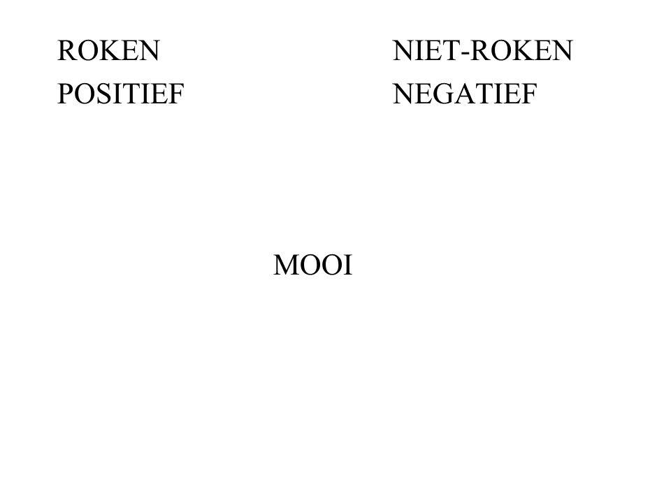 ROKEN NIET-ROKEN POSITIEF NEGATIEF MOOI