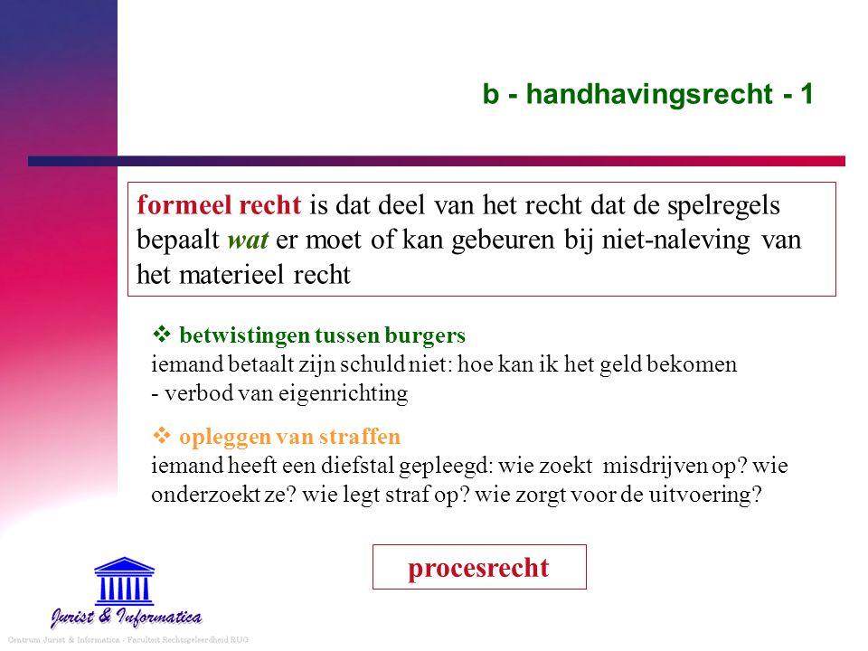 b - handhavingsrecht - 1