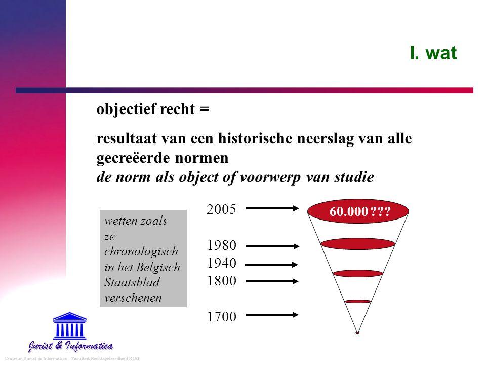 I. wat objectief recht = resultaat van een historische neerslag van alle gecreëerde normen de norm als object of voorwerp van studie.