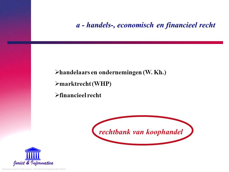 a - handels-, economisch en financieel recht