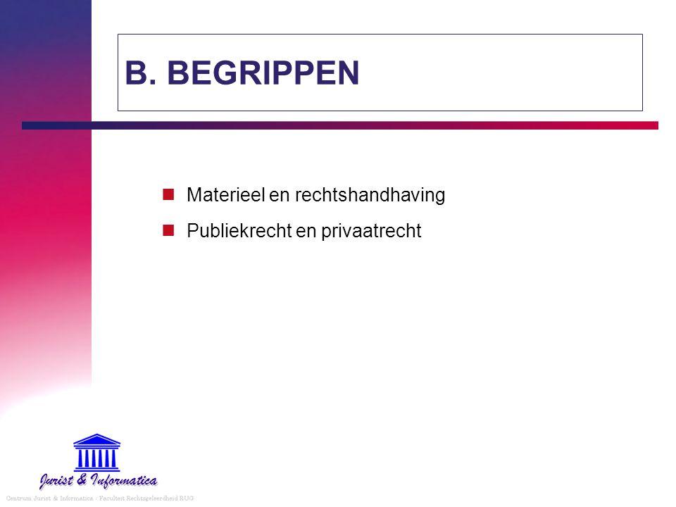 B. BEGRIPPEN Materieel en rechtshandhaving