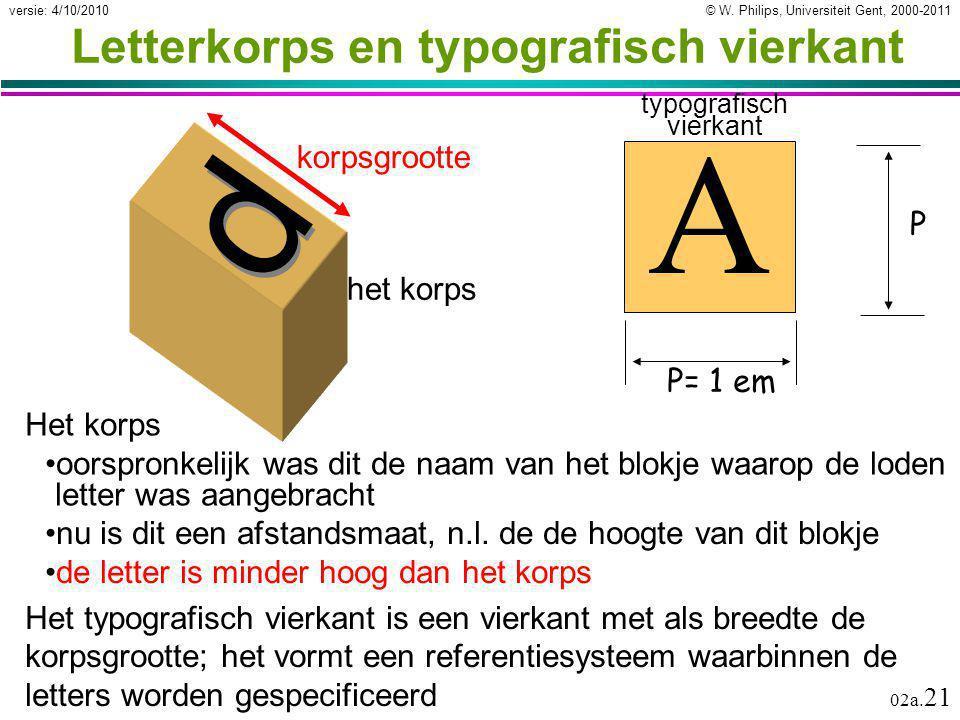 Letterkorps en typografisch vierkant
