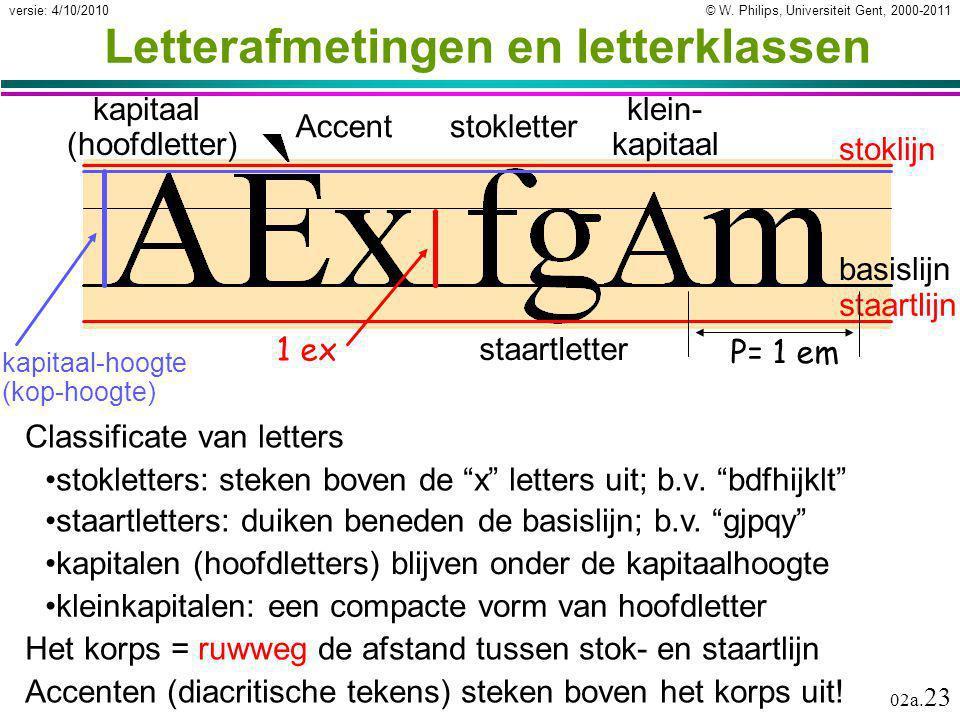 Letterafmetingen en letterklassen