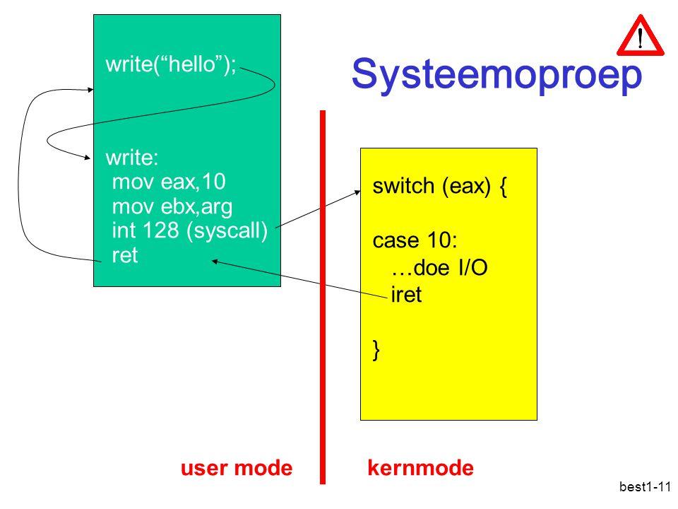 Systeemoproep write( hello ); write: mov eax,10 mov ebx,arg