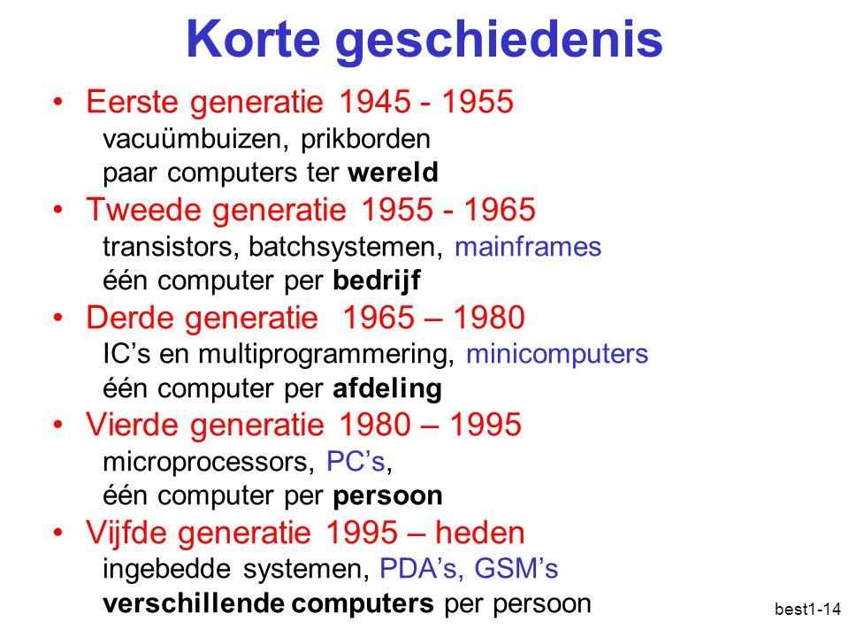 Korte geschiedenis Eerste generatie 1945 - 1955