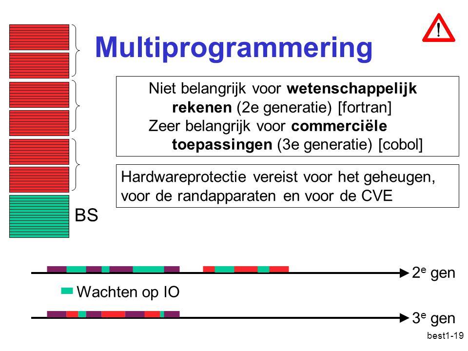 Multiprogrammering BS