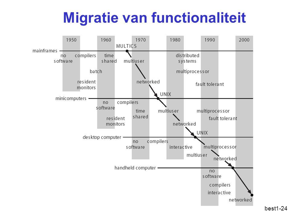 Migratie van functionaliteit
