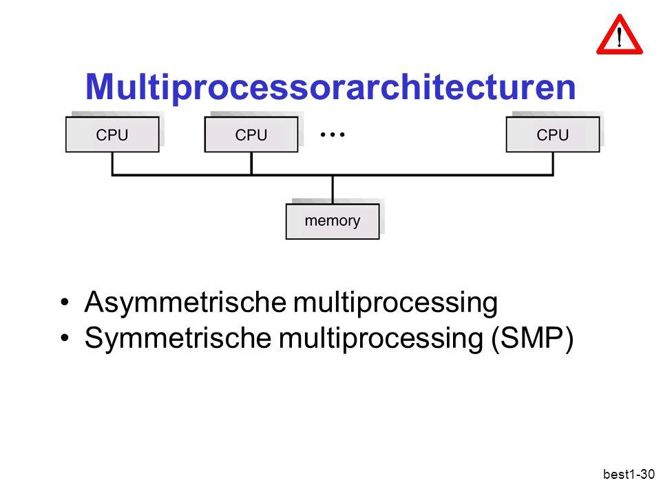 Multiprocessorarchitecturen