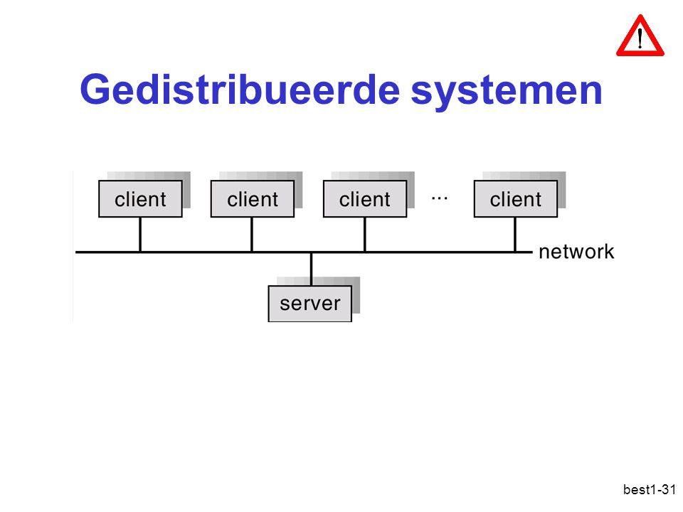 Gedistribueerde systemen
