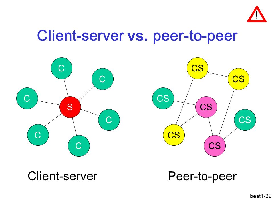 Client-server vs. peer-to-peer