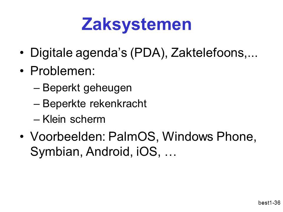 Zaksystemen Digitale agenda's (PDA), Zaktelefoons,... Problemen: