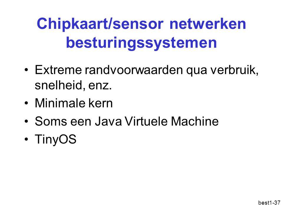 Chipkaart/sensor netwerken besturingssystemen