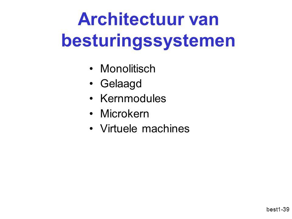Architectuur van besturingssystemen