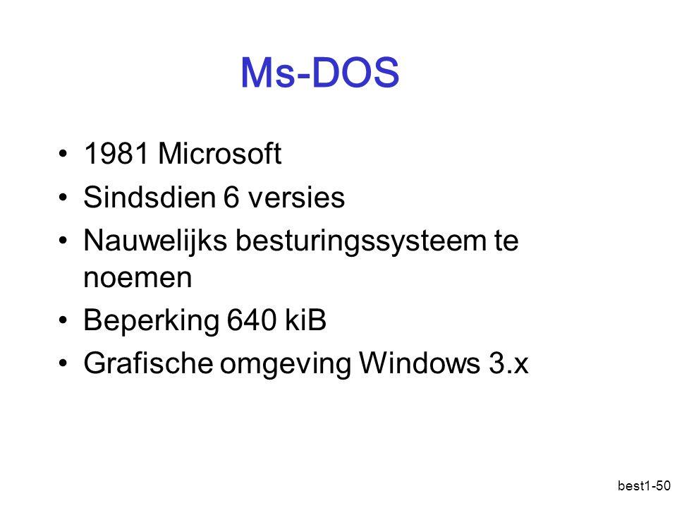 Ms-DOS 1981 Microsoft Sindsdien 6 versies