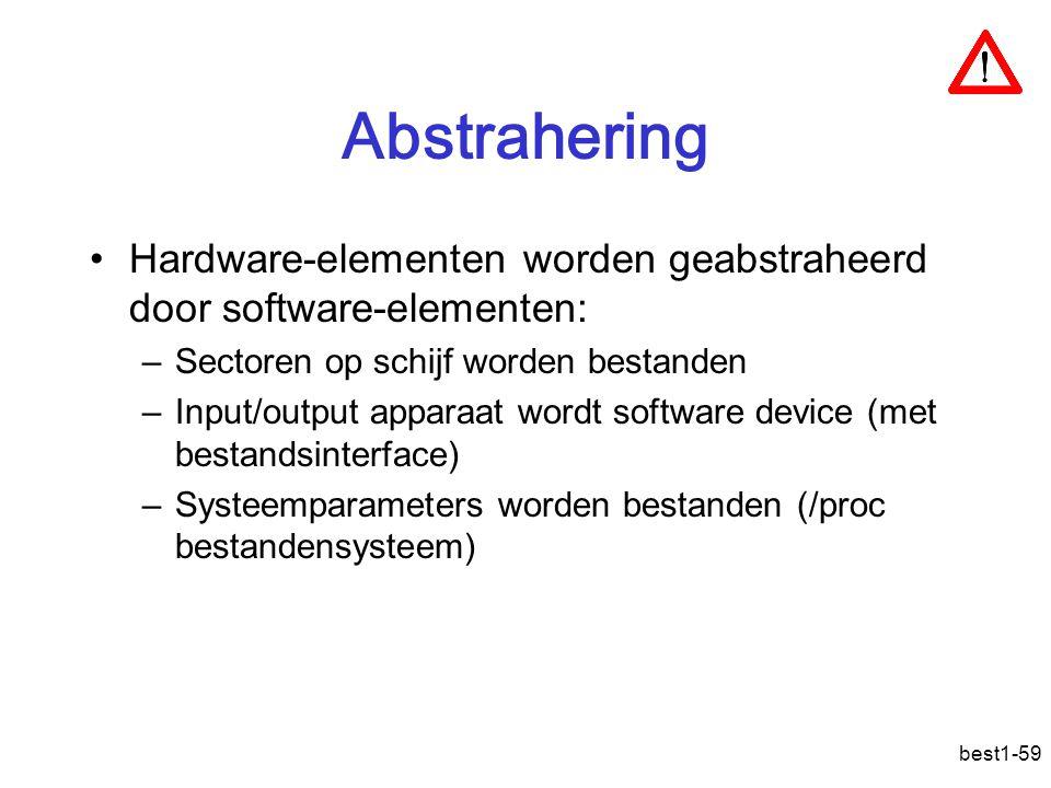 Abstrahering Hardware-elementen worden geabstraheerd door software-elementen: Sectoren op schijf worden bestanden.