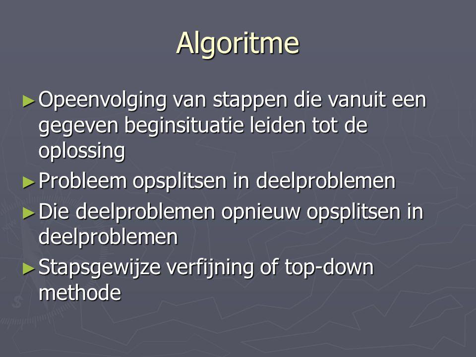 Algoritme Opeenvolging van stappen die vanuit een gegeven beginsituatie leiden tot de oplossing. Probleem opsplitsen in deelproblemen.