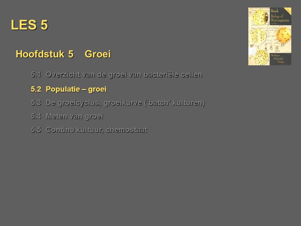 LES 5 Hoofdstuk 5 Groei. 5.1 Overzicht van de groei van bacteriële cellen. 5.2 Populatie – groei.