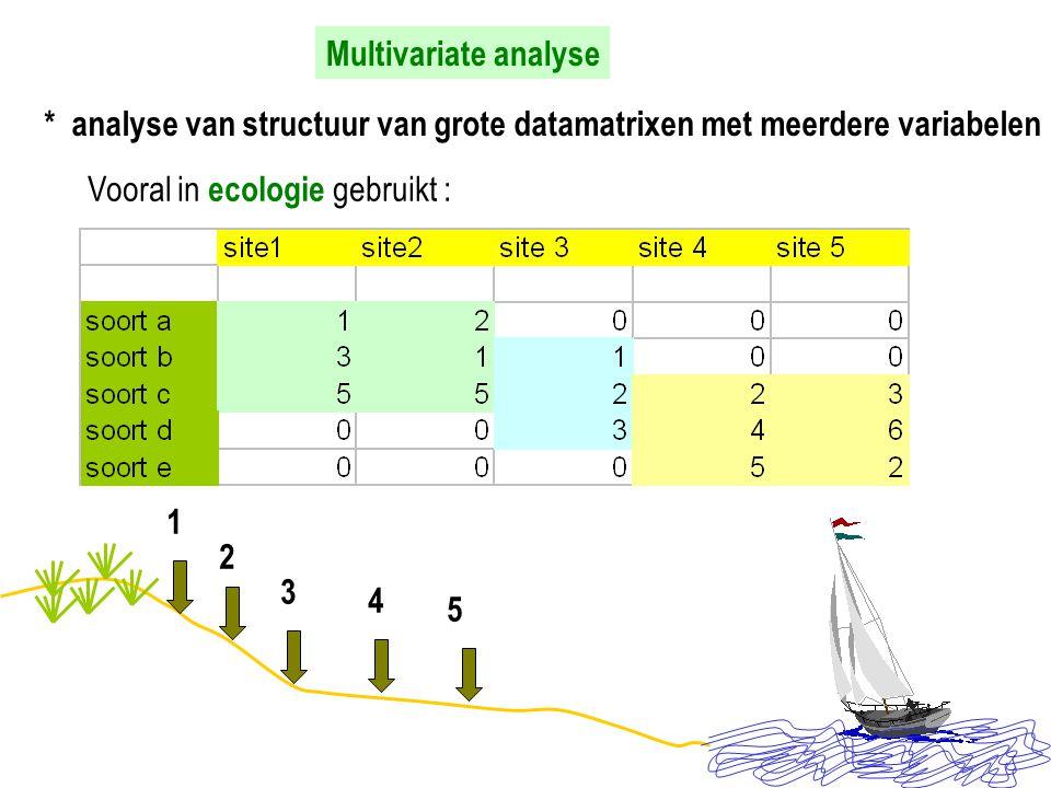 Multivariate analyse * analyse van structuur van grote datamatrixen met meerdere variabelen. Vooral in ecologie gebruikt :