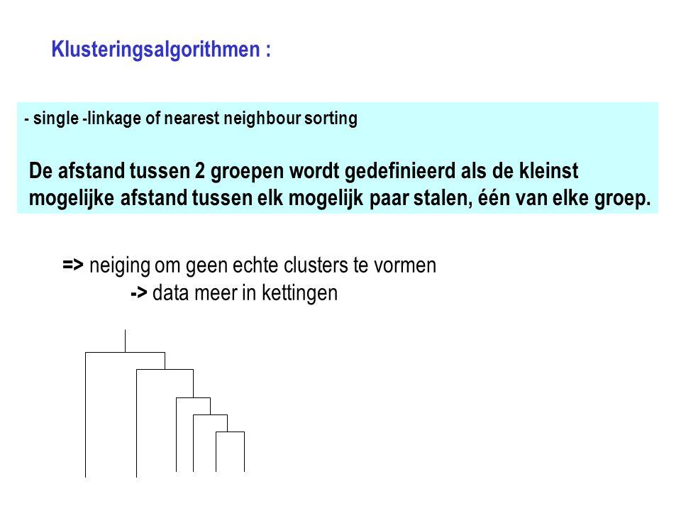 Klusteringsalgorithmen :
