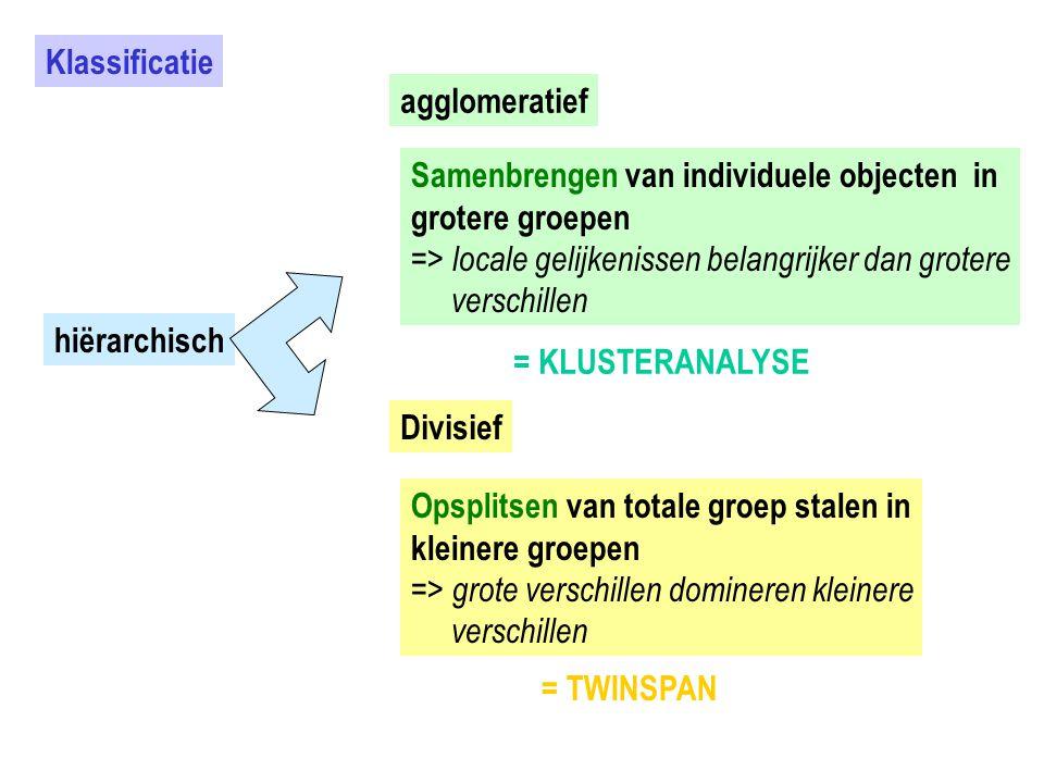 Klassificatie agglomeratief. Samenbrengen van individuele objecten in. grotere groepen. => locale gelijkenissen belangrijker dan grotere.
