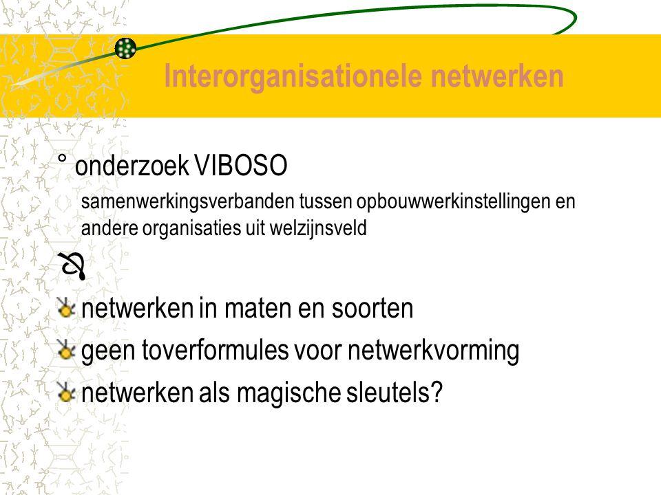Interorganisationele netwerken