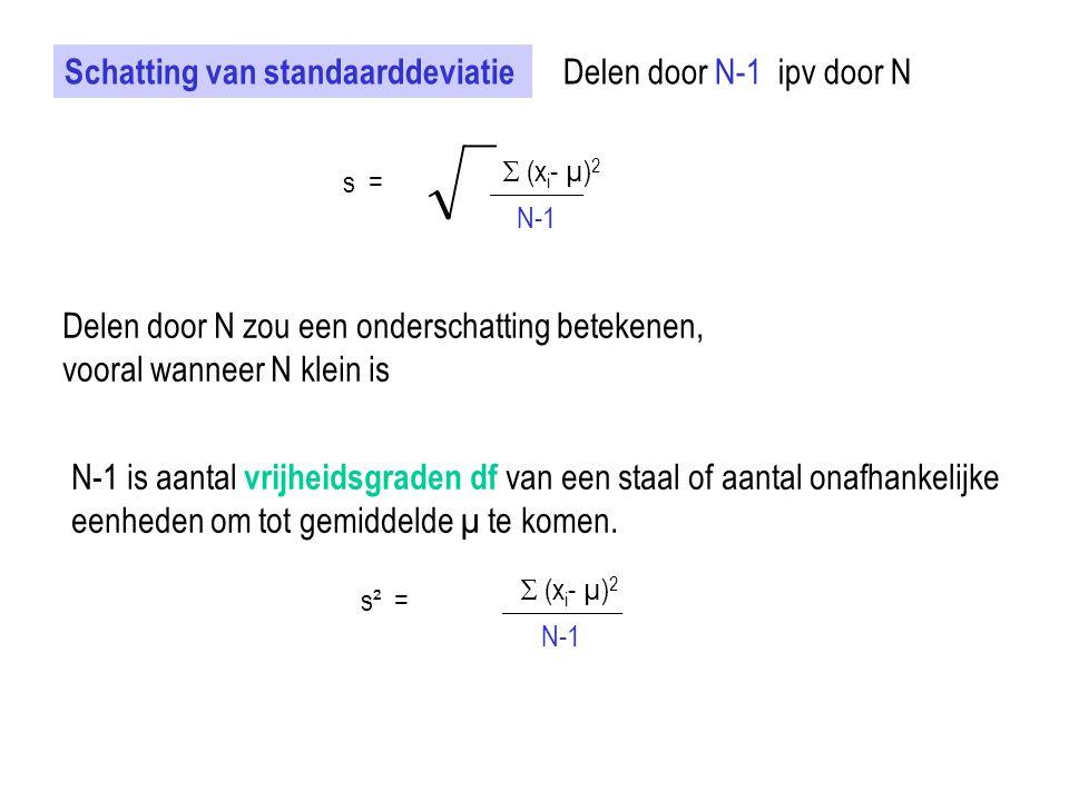 Schatting van standaarddeviatie Delen door N-1 ipv door N