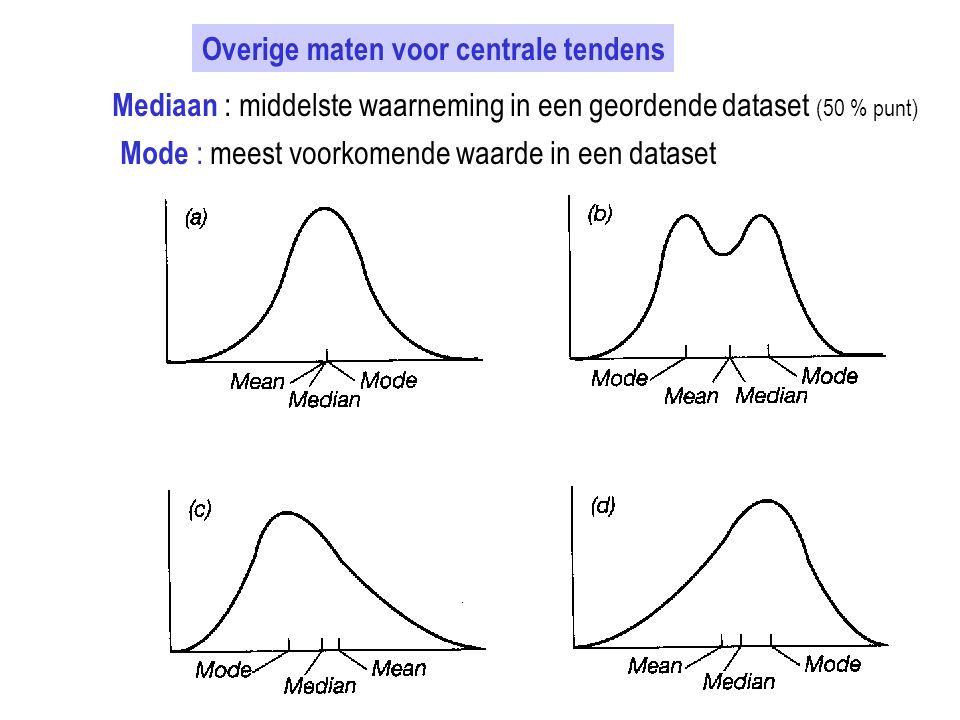 Overige maten voor centrale tendens