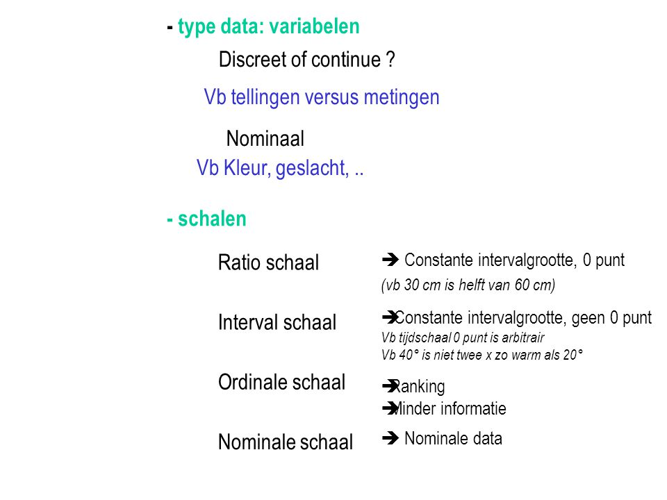 - type data: variabelen