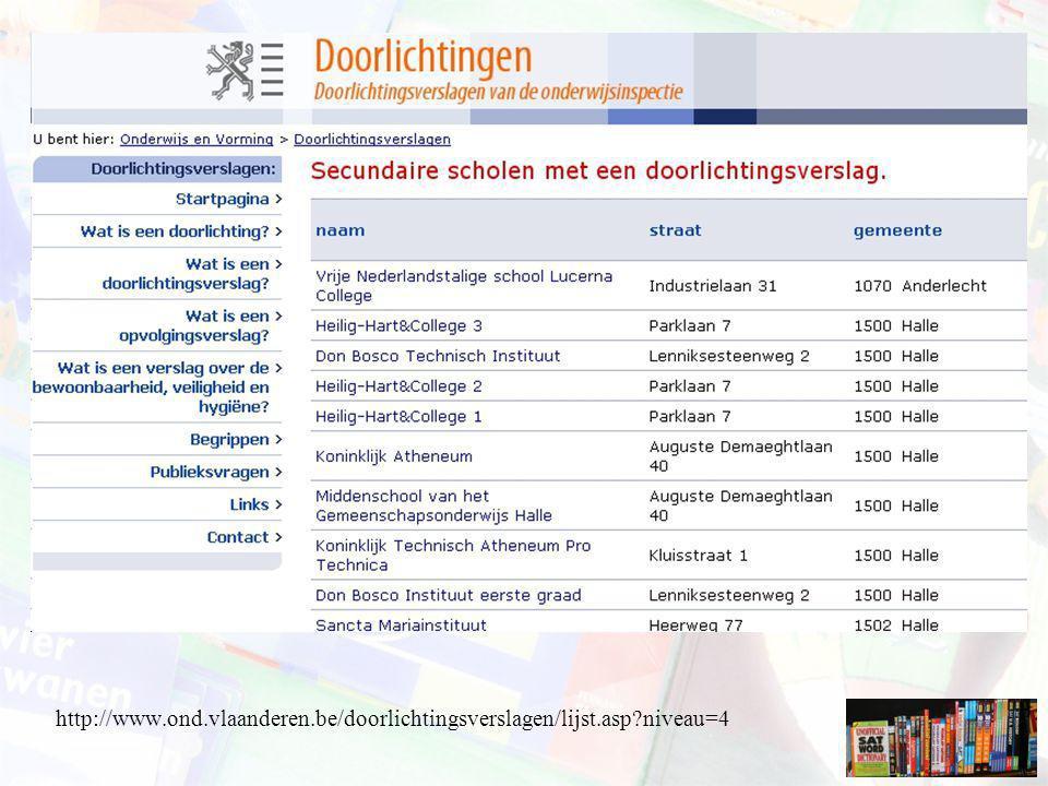 Mesoniveau http://www.ond.vlaanderen.be/doorlichtingsverslagen/lijst.asp niveau=4