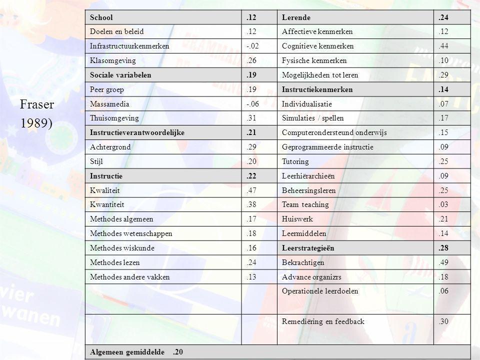 Fraser 1989) School .12 Lerende .24 Doelen en beleid