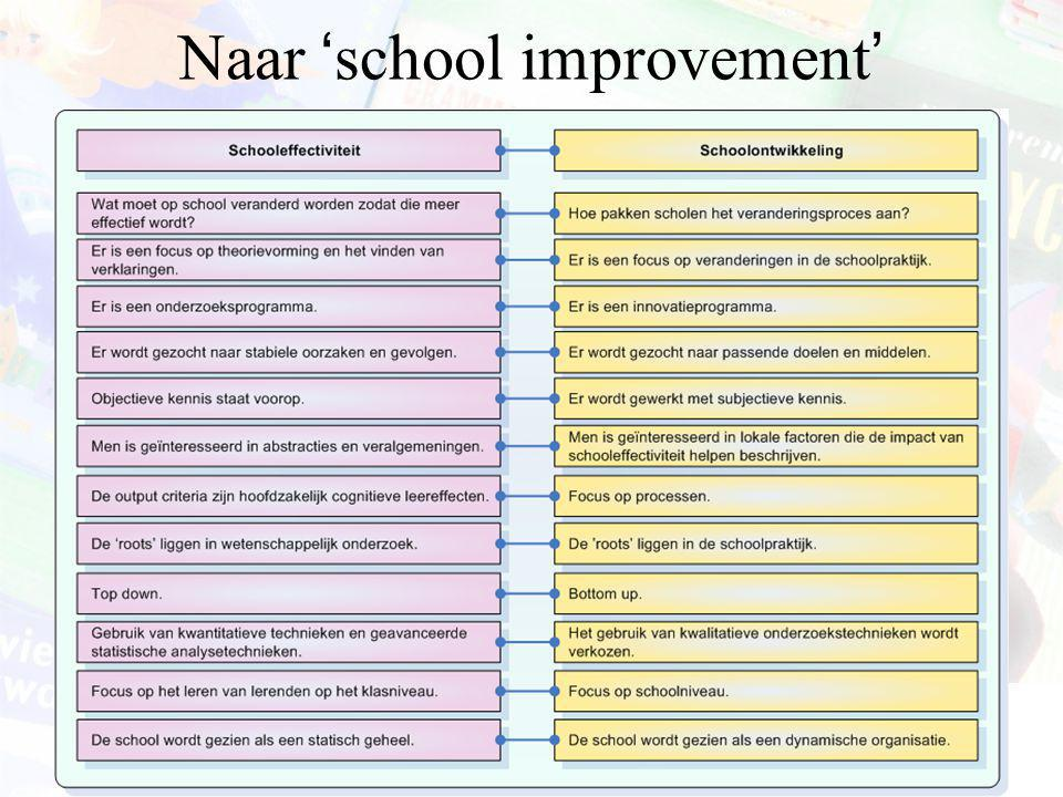 Naar 'school improvement'