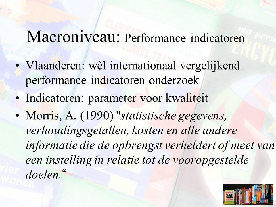 Macroniveau: Performance indicatoren