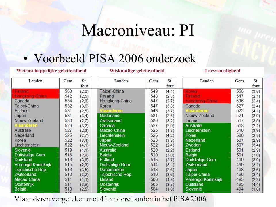 Macroniveau: PI Voorbeeld PISA 2006 onderzoek