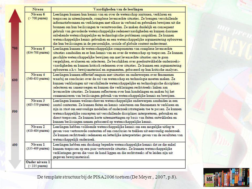 De template structuur bij de PISA2006 toetsen (De Meyer , 2007, p.8).