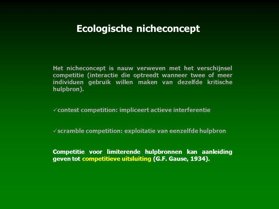 Ecologische nicheconcept