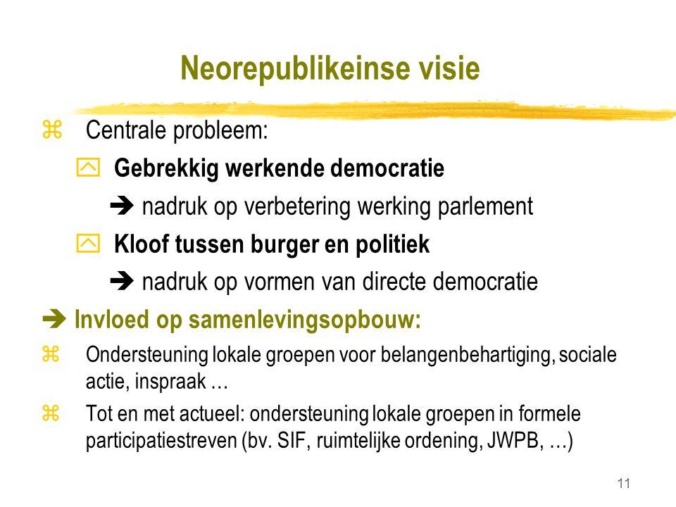 Neorepublikeinse visie