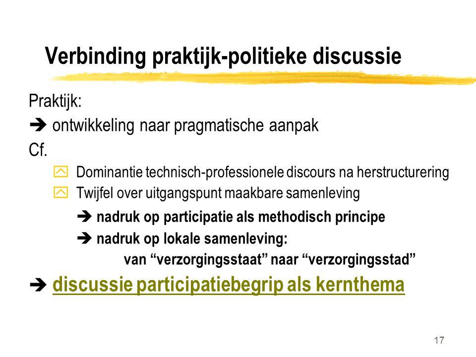 Verbinding praktijk-politieke discussie