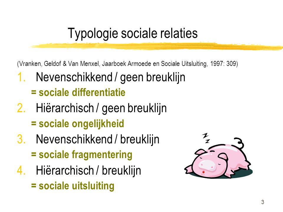 Typologie sociale relaties