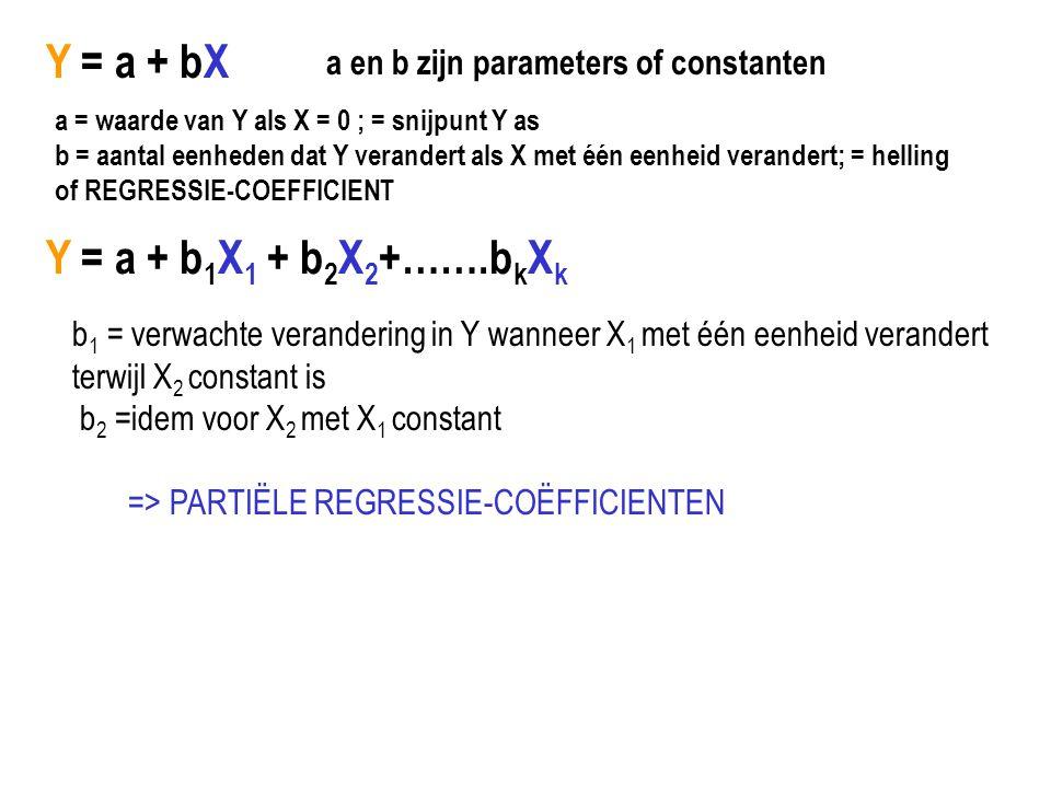 Y = a + bX Y = a + b1X1 + b2X2+…….bkXk