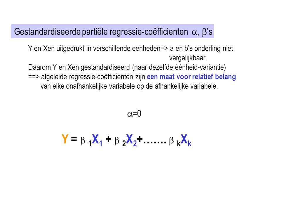 Gestandardiseerde partiële regressie-coëfficienten , 's