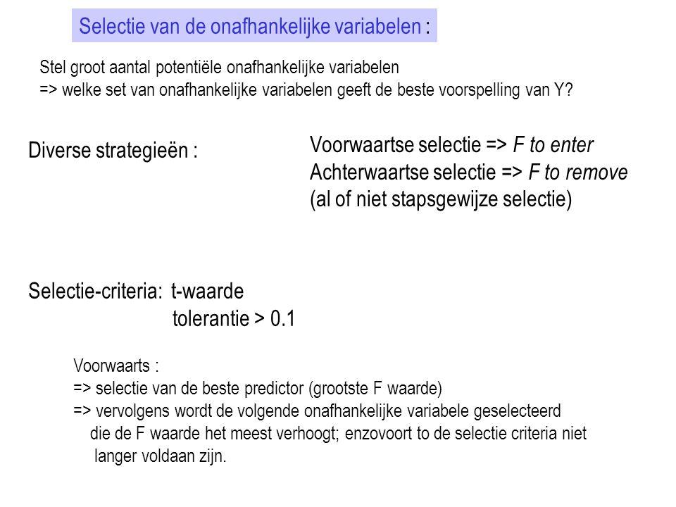 Selectie van de onafhankelijke variabelen :