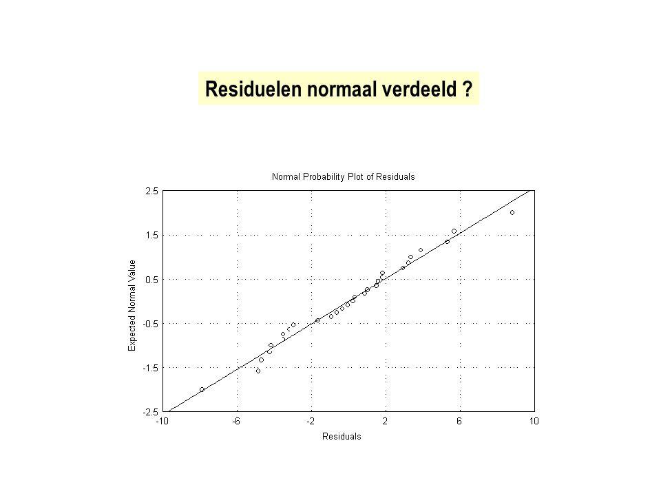 Residuelen normaal verdeeld